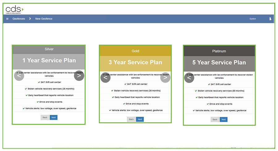 GPS Dealer Profit Center - Plans