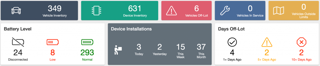 Data visualization for car dealership lot management | Connected Dealer Services